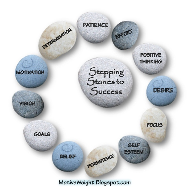 stepping stones to success essay I call them stepping stones because while he chose five and only needed one, each stone was a step in the right direction i asked the educators in the room to recall for me what they thought were the characteristics necessary to achieve academic success as a school community.